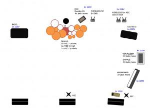 stageplan5